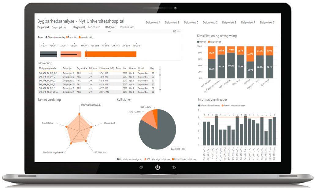 Business Intelligence in Construction with theExicute Cloud Platform